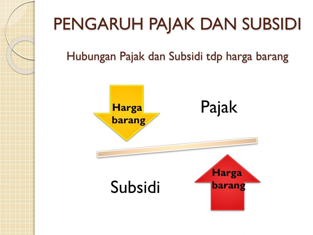 Contoh Soal Matematika Ekonomi Pajak Dan Subsidi ...