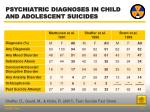 psychiatric diagnoses in child and adolescent suicides