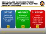 school based suicide prevention strategies examples from italy and other eu countries