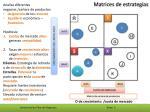 matrices de estrategias2