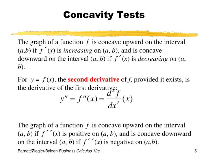 Concavity Tests