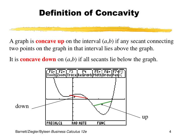 Definition of Concavity