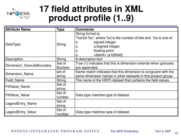 17 field attributes in XML product profile (1..9)
