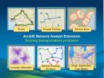 arcgis network analyst extension solving transportation problems