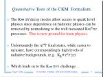 quantitative tests of the ckm formalism
