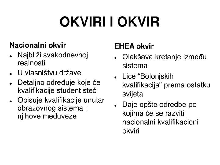 OKVIRI I OKVIR