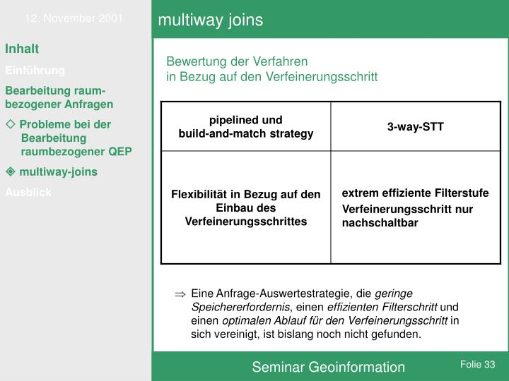 multiway joins