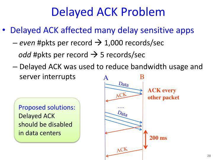 Delayed ACK Problem