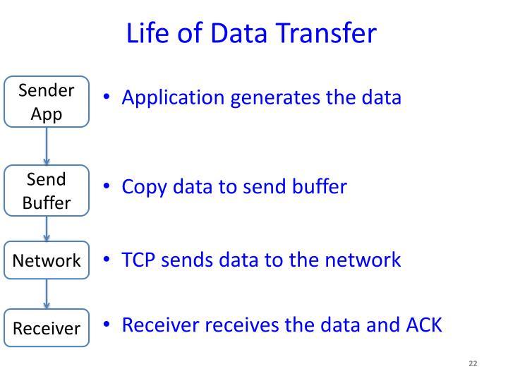 Life of Data Transfer