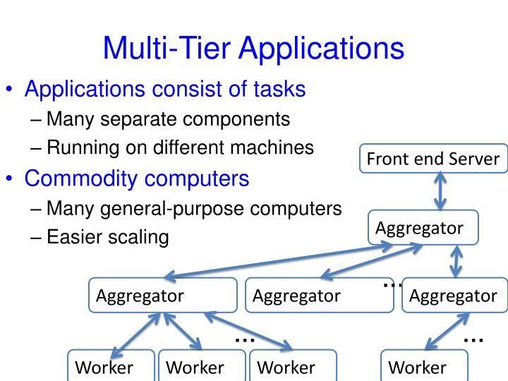 Multi tier applications