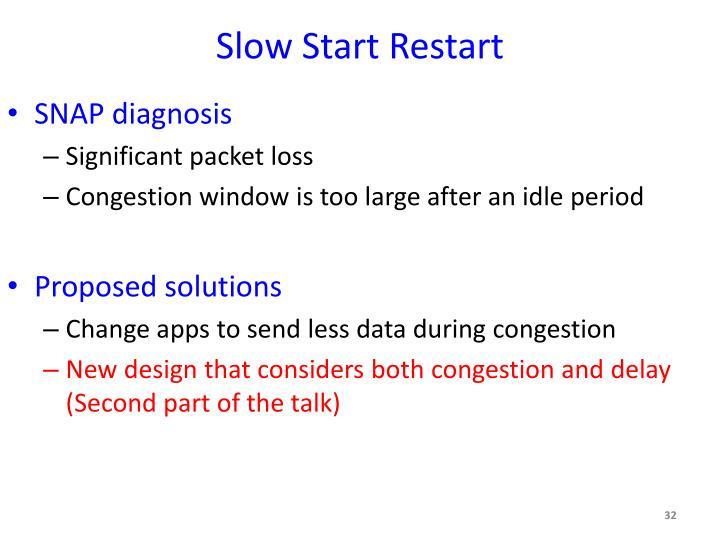 Slow Start Restart
