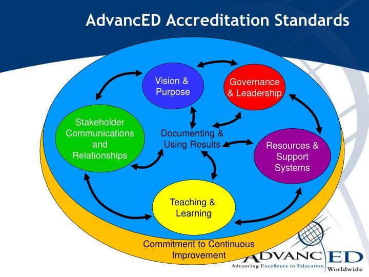 AdvancED Accreditation Standards
