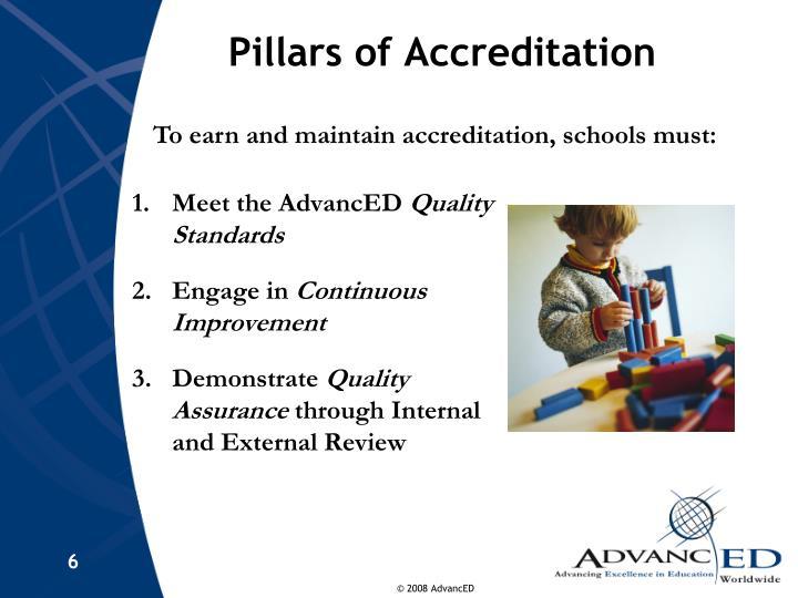 Pillars of Accreditation
