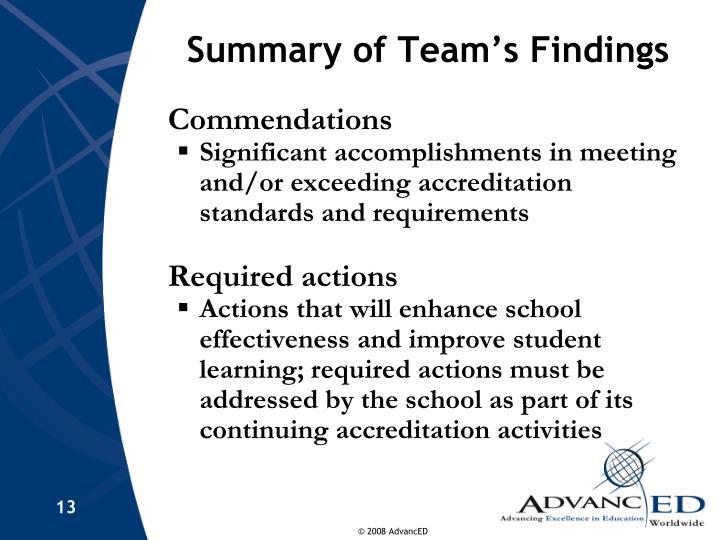 Summary of Team's Findings