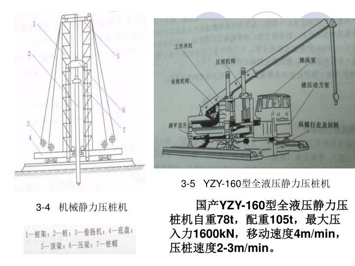 3-5   YZY-160