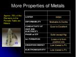 more properties of metals