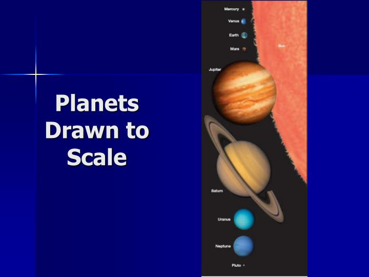Planets Drawn to Scale