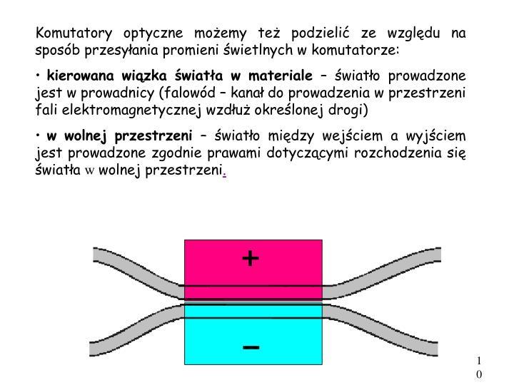 Komutatory optyczne możemy też podzielić ze względu na sposób przesyłania promieni świetlnych w komutatorze: