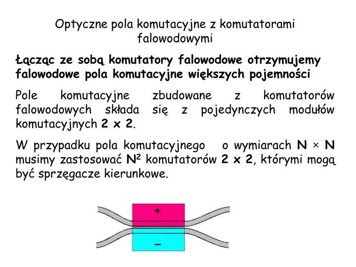 Optyczne pola komutacyjne z komutatorami falowodowymi
