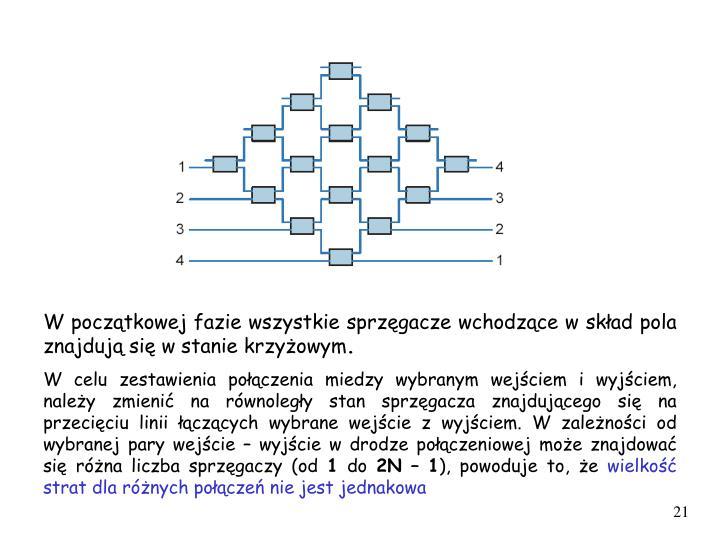 W początkowej fazie wszystkie sprzęgacze wchodzące w skład pola znajdują się w stanie krzyżowym