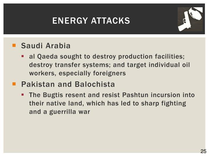 Energy Attacks