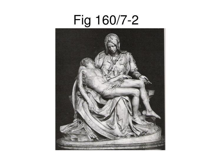 Fig 160/7-2