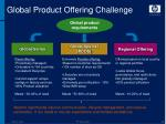 global product offering challenge