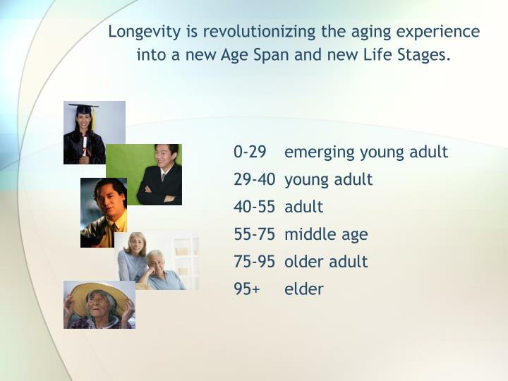 Longevity is revolutionizing the aging experience into a new Age Span and new Life Stages.