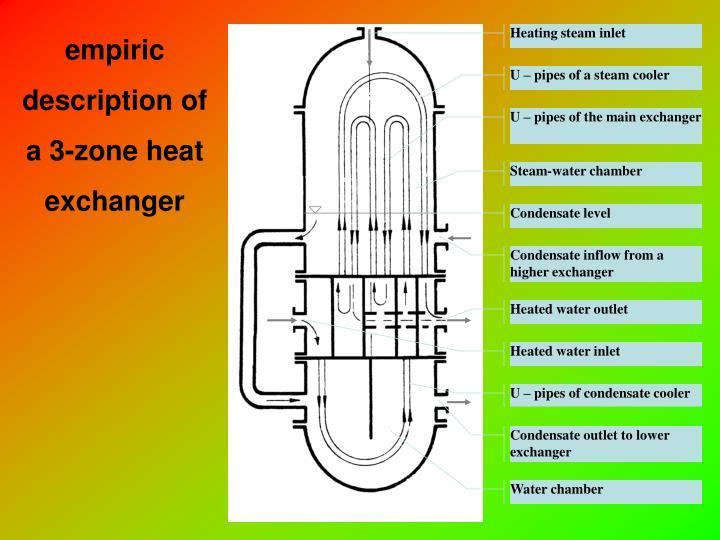 empiric description of    a 3-zone heat exchanger