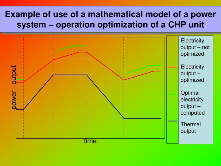 Example of use of a mathematical model of a power system – operation optimization of a CHP unit