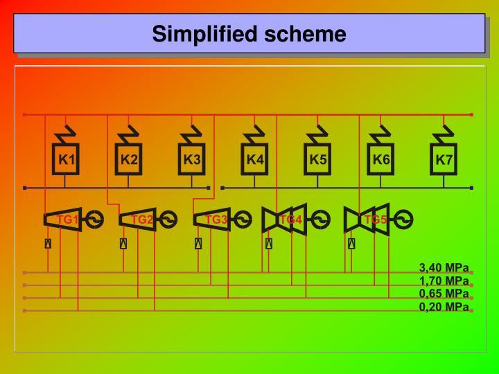 Simplified scheme