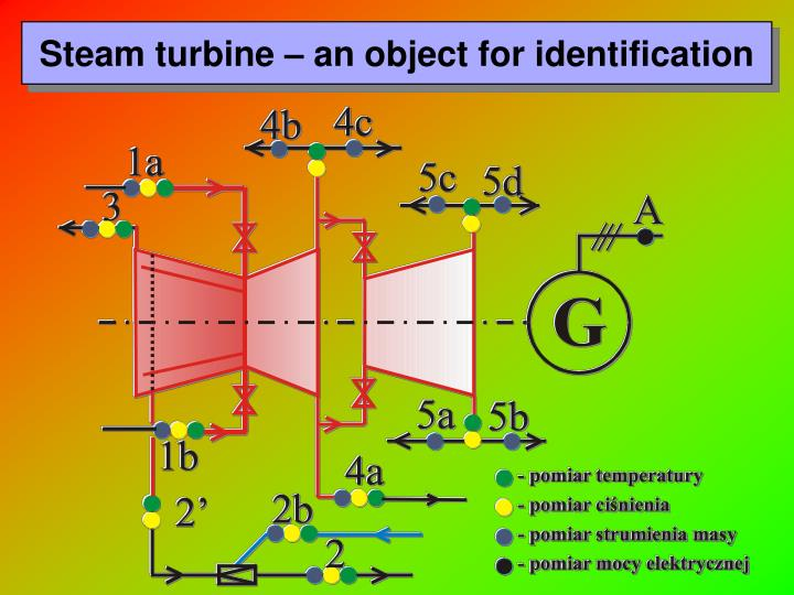 Steam turbine – an object for identification