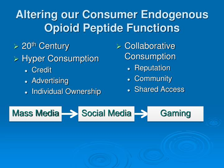 Altering our Consumer Endogenous