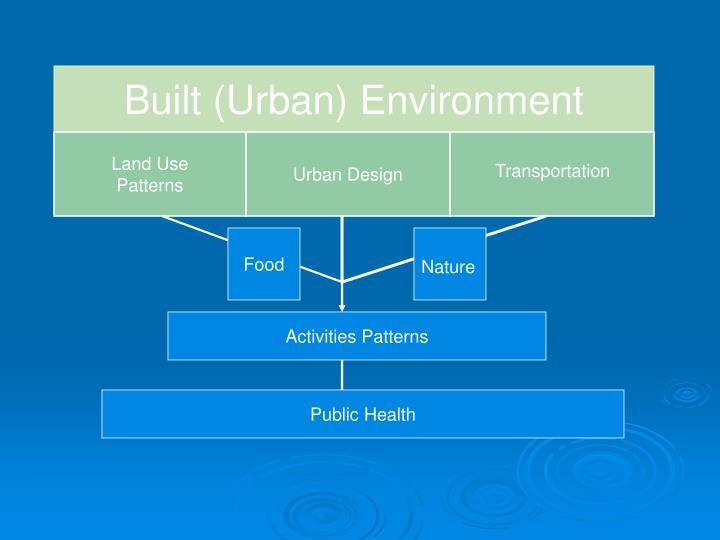 Built (Urban) Environment