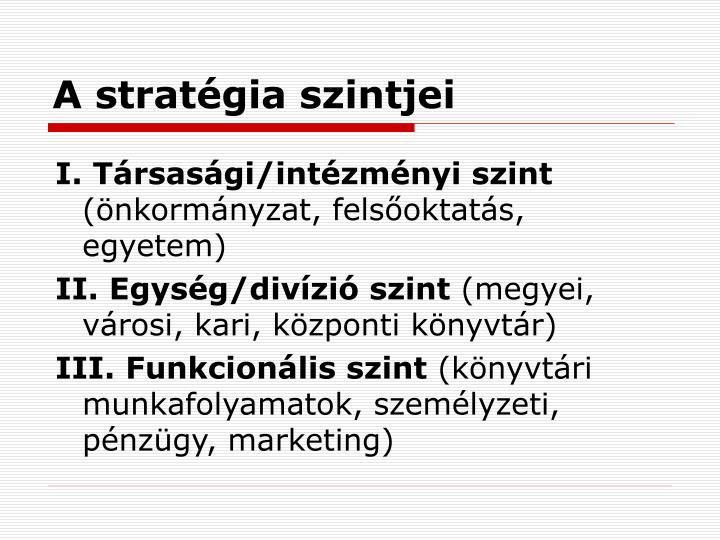A stratégia szintjei