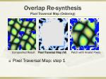 overlap re synthesis pixel traversal map ordering1