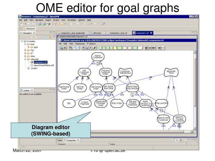 OME editor for goal graphs