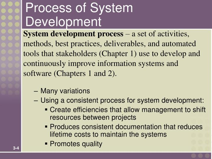 Process of System Development
