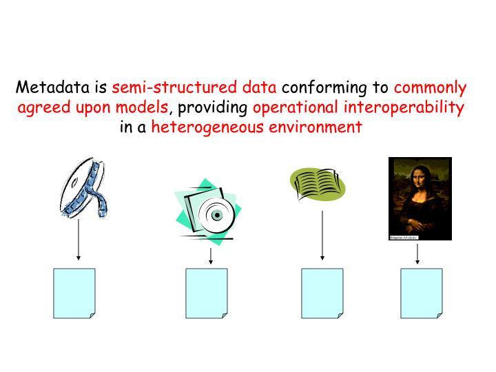 Metadata is