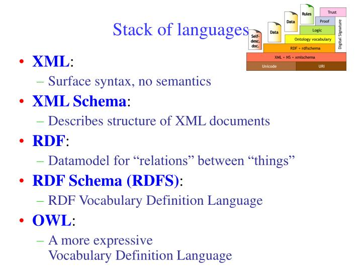 Stack of languages