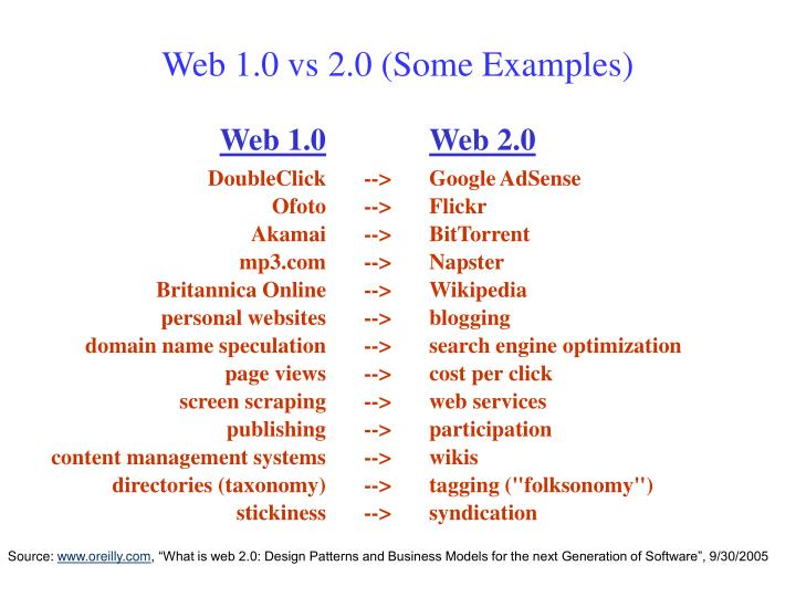 Web 1.0 vs 2.0 (Some Examples)