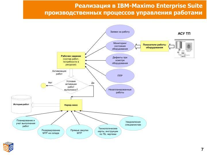 Реализация в IBM-Maximo