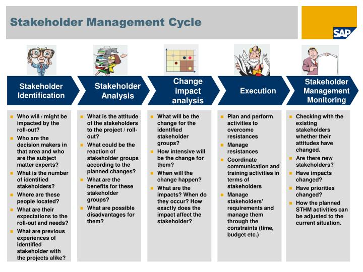 key factors of stakeholder management Definition of stakeholder management stakeholders are individuals or groups with an interest in the project p3 managers must identify who should engage with each stakeholder in many cases the p3 the overall stakeholder management policy, including key stakeholder groups and interfaces.