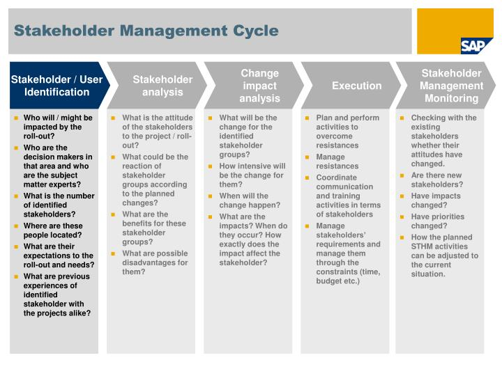 ppt stakeholder identification ocm 4 asap guide