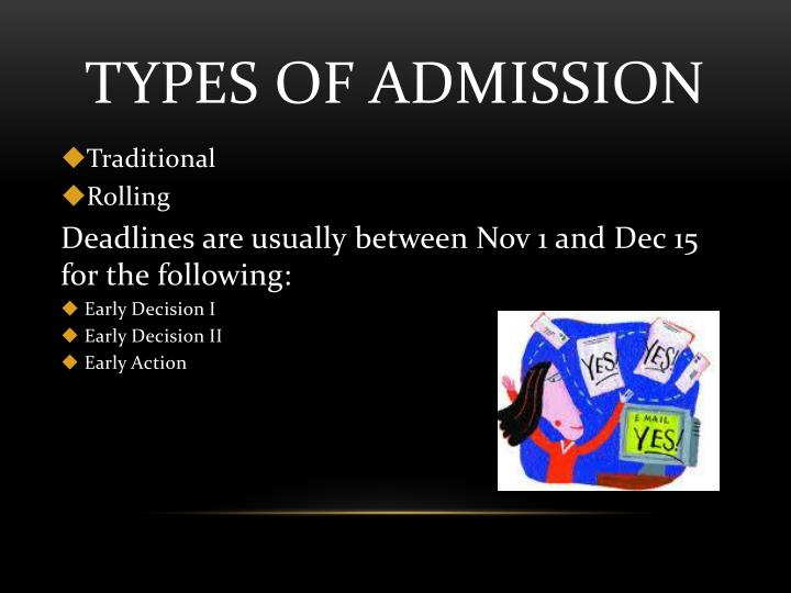 Types of Admission