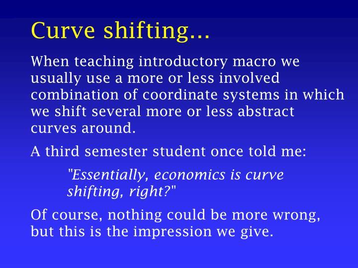 Curve shifting