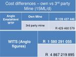 cost differences own vs 3 rd party mine 15ml d