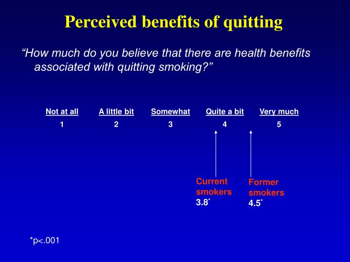 Perceived benefits of quitting