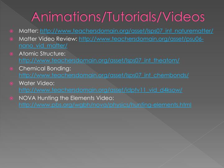 Animations/Tutorials/Videos
