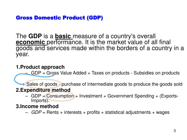 G ross domestic product gdp